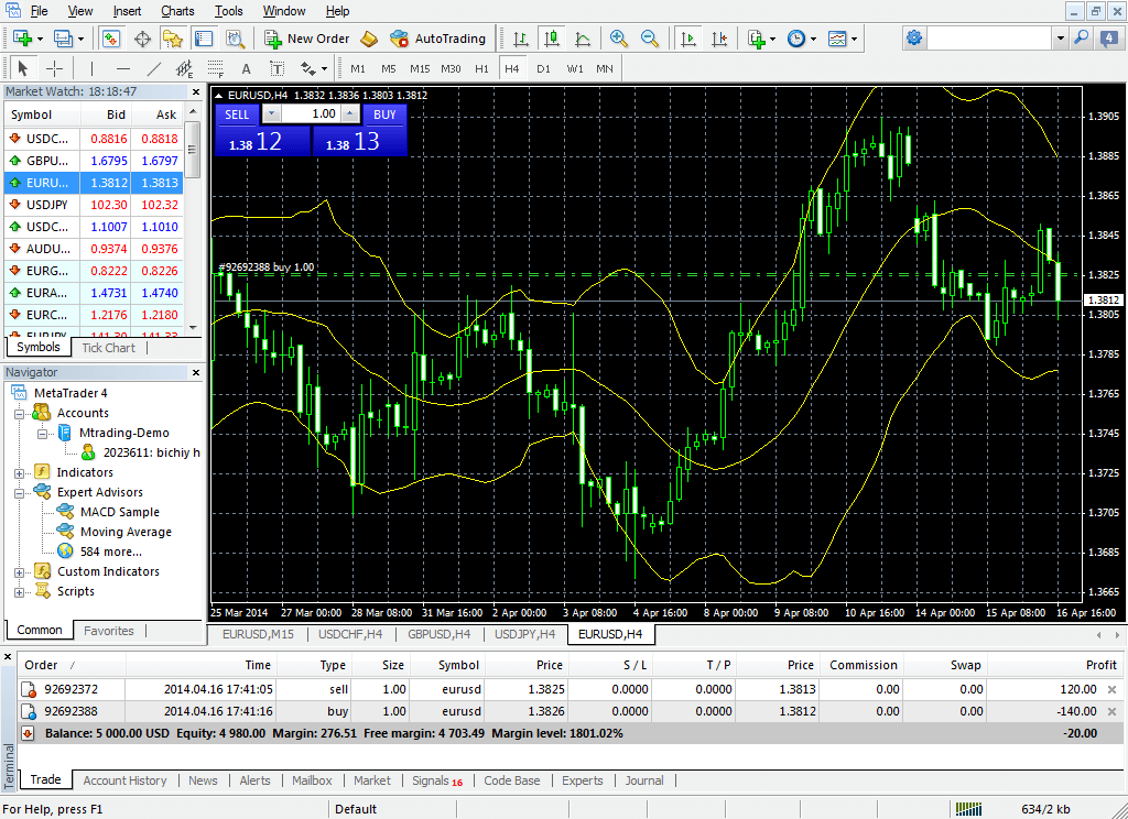 Forex historical data download mt4